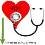 Qué es la hipotensión arterial