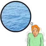 Definición de hidrofobia
