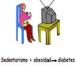 ¿El sedentarismo puede causar diabetes?