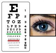 Cada qué tiempo conviene un examen de la vista