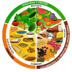 Una alimentación sana se relaciona con el deporte