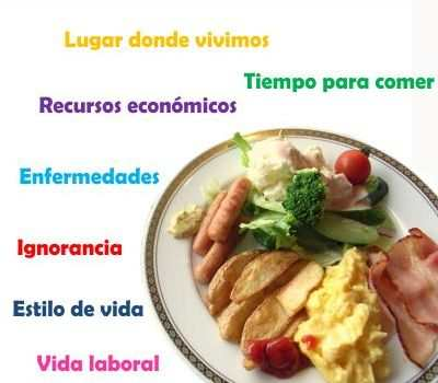 Factores que influyen en la alimentación y nutrición humana
