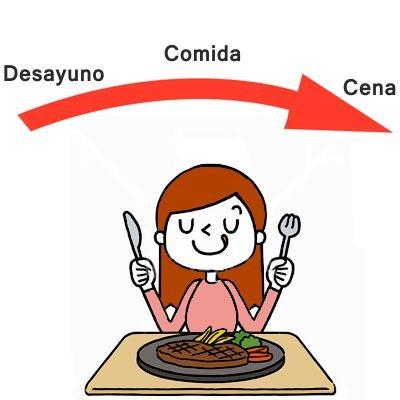 ¿Cuáles son las tres comidas del día?