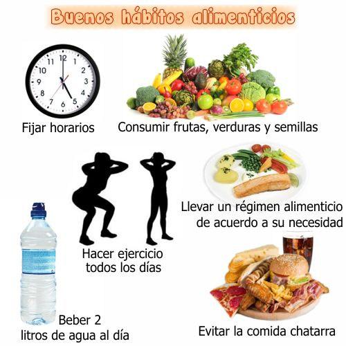 Influencia positiva de mantener buenos hábitos alimenticios